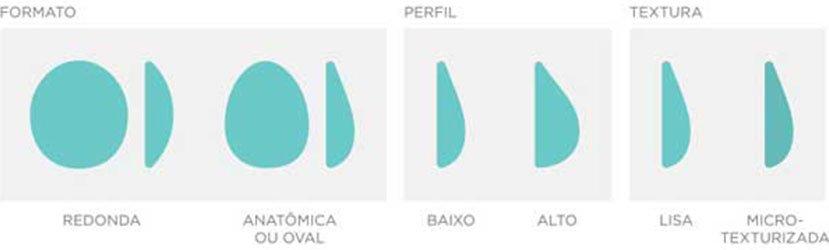 Características da Prótese de Silicone