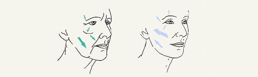 Cirurgia de Lifting de Face