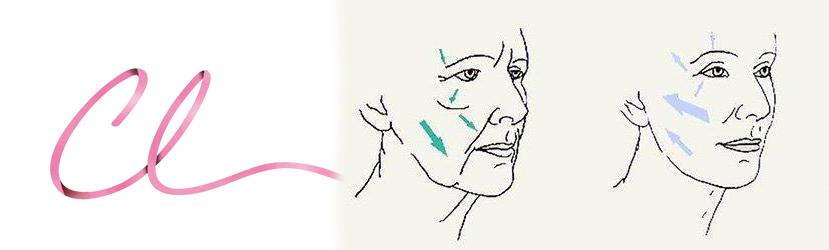Ilustração do Vetor de Tração da Cirurgia de Lifiting de Face